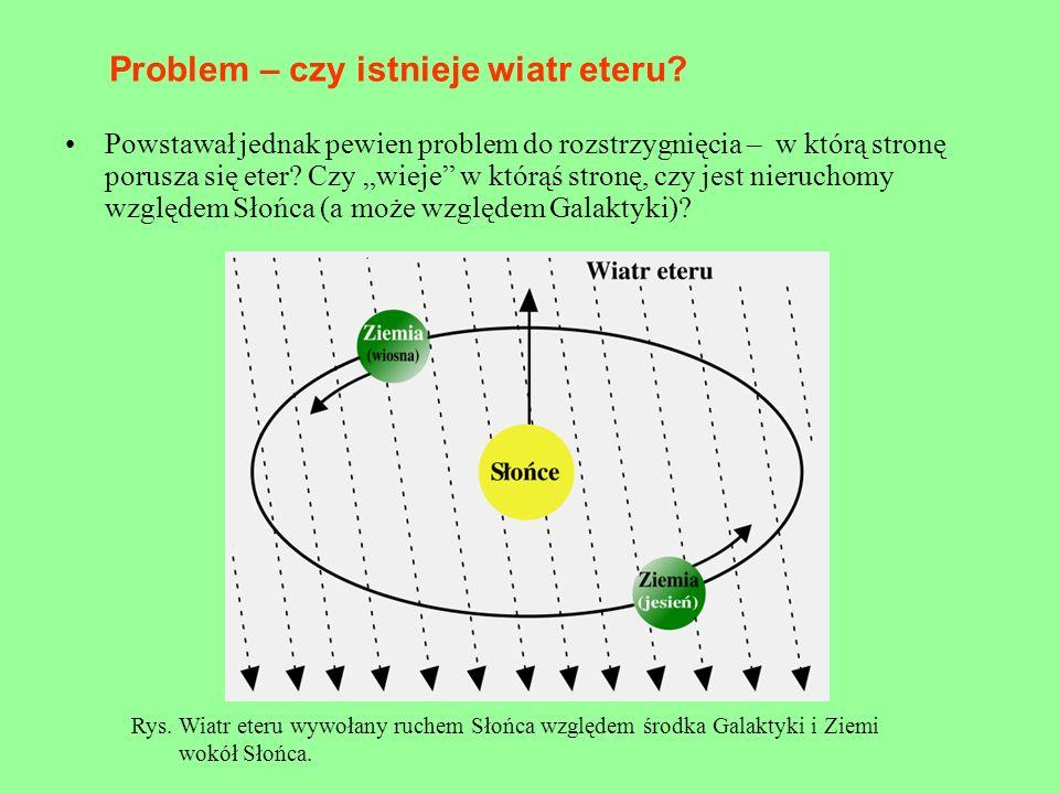 Problem – czy istnieje wiatr eteru