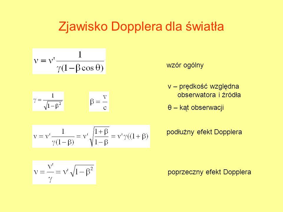 Zjawisko Dopplera dla światła