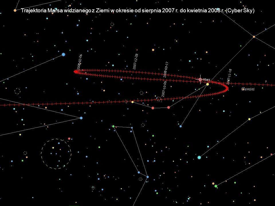 Trajektoria Marsa widzianego z Ziemi w okresie od sierpnia 2007 r