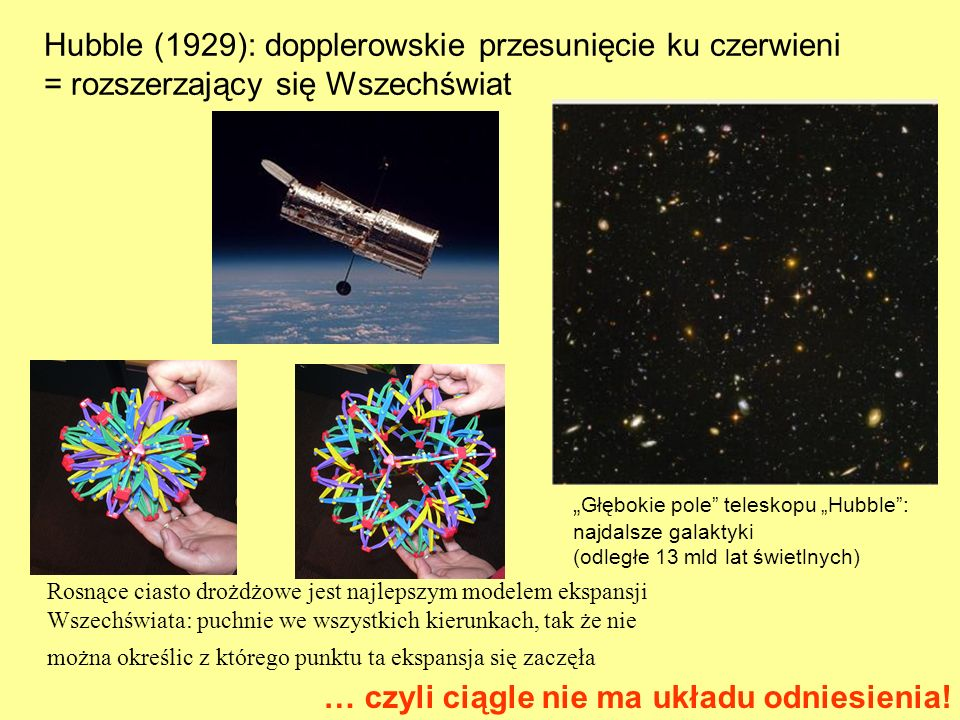 Hubble (1929): dopplerowskie przesunięcie ku czerwieni