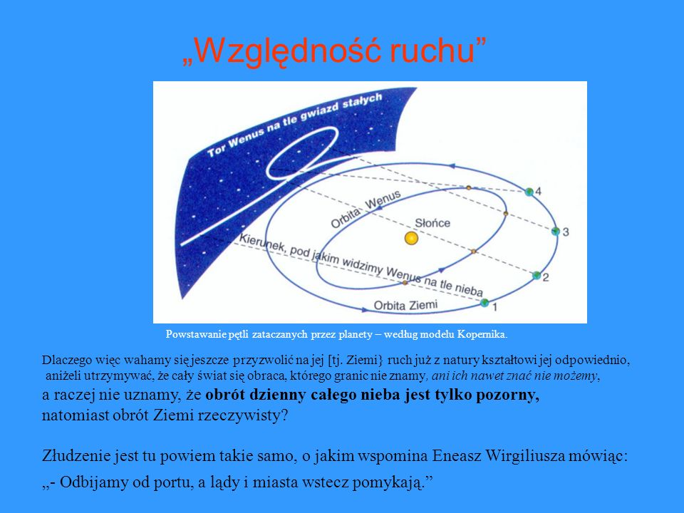 """""""Względność ruchu Powstawanie pętli zataczanych przez planety – według modelu Kopernika."""