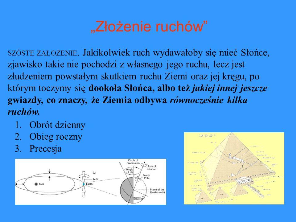 """""""Złożenie ruchów Obrót dzienny Obieg roczny Precesja"""