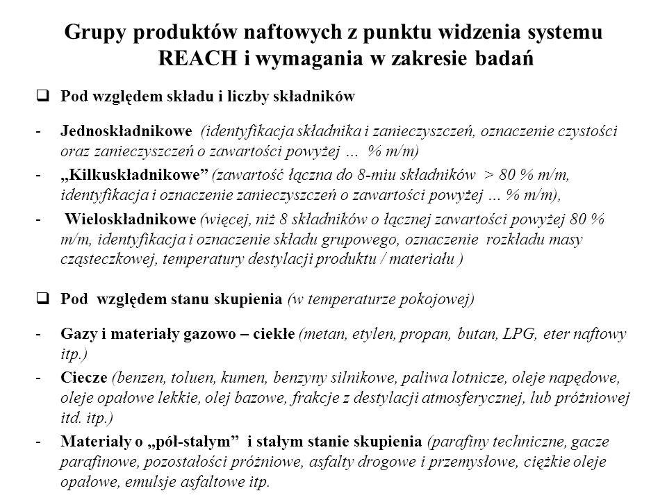 Grupy produktów naftowych z punktu widzenia systemu REACH i wymagania w zakresie badań
