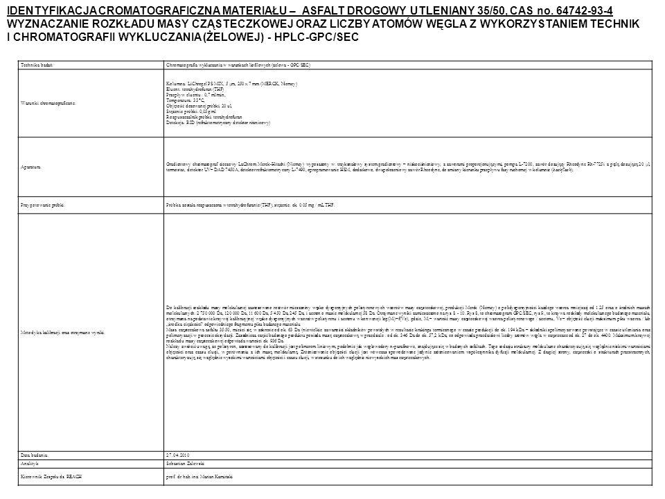 I CHROMATOGRAFII WYKLUCZANIA (ŻELOWEJ) - HPLC-GPC/SEC