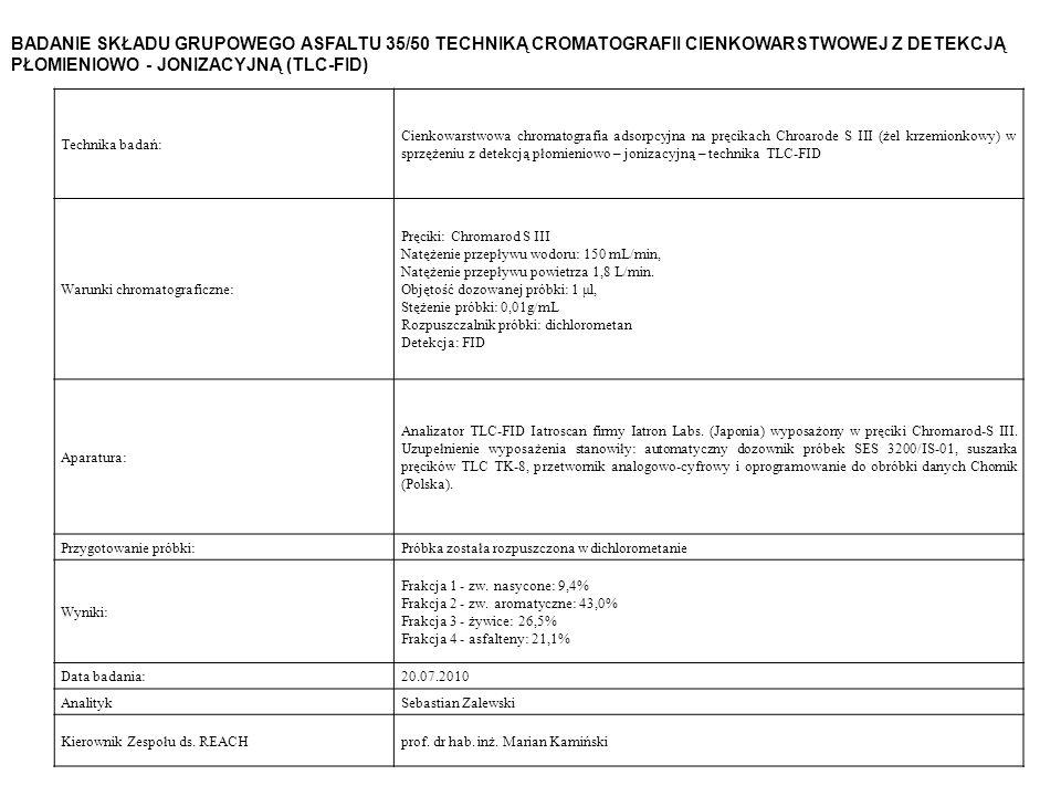 BADANIE SKŁADU GRUPOWEGO ASFALTU 35/50 TECHNIKĄ CROMATOGRAFII CIENKOWARSTWOWEJ Z DETEKCJĄ PŁOMIENIOWO - JONIZACYJNĄ (TLC-FID)