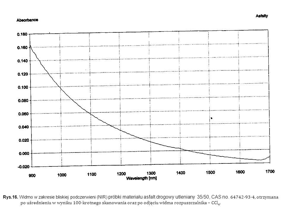 Rys.16. Widmo w zakresie bliskiej podczerwieni (NIR) próbki materiału asfalt drogowy utleniany 35/50, CAS no. 64742-93-4, otrzymana