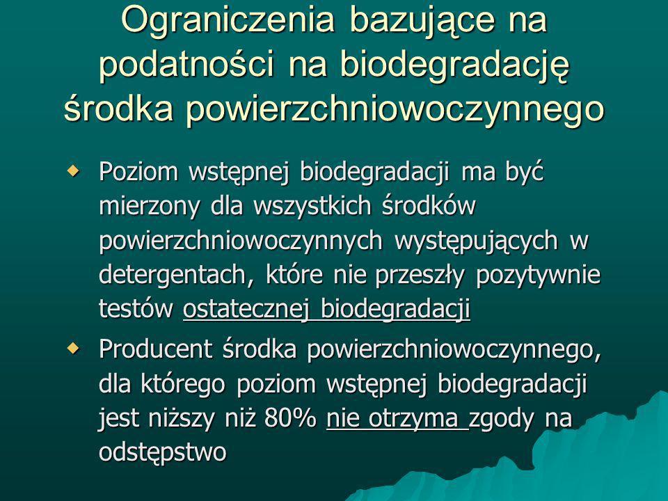 Ograniczenia bazujące na podatności na biodegradację środka powierzchniowoczynnego