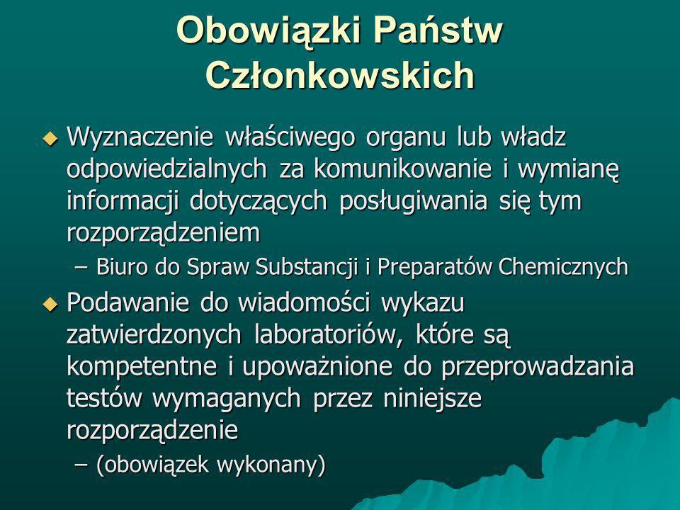 Obowiązki Państw Członkowskich