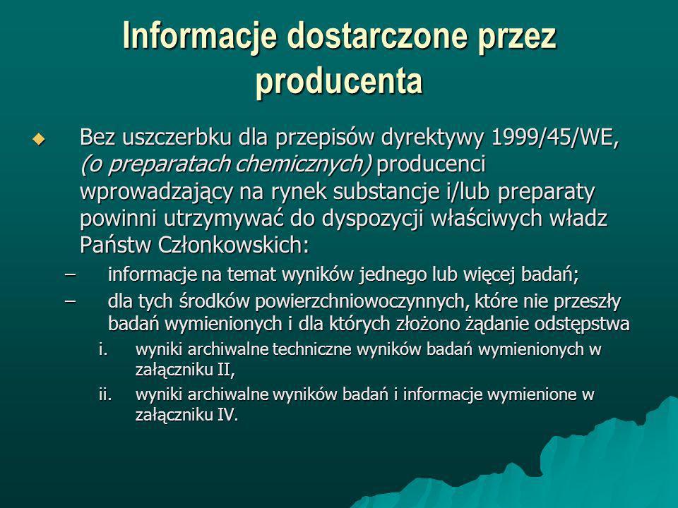 Informacje dostarczone przez producenta