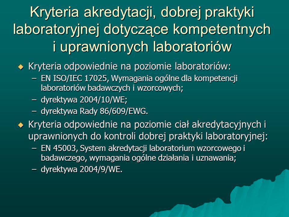 Kryteria akredytacji, dobrej praktyki laboratoryjnej dotyczące kompetentnych i uprawnionych laboratoriów