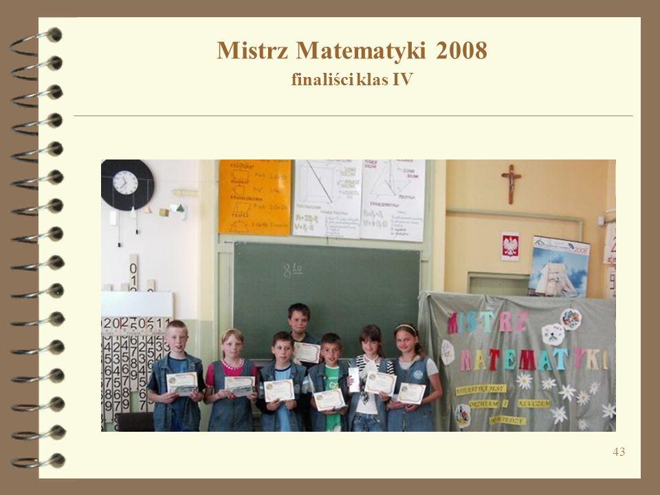 Mistrz Matematyki 2008 finaliści klas IV
