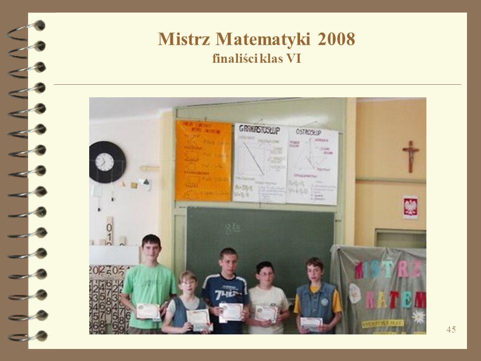 Mistrz Matematyki 2008 finaliści klas VI
