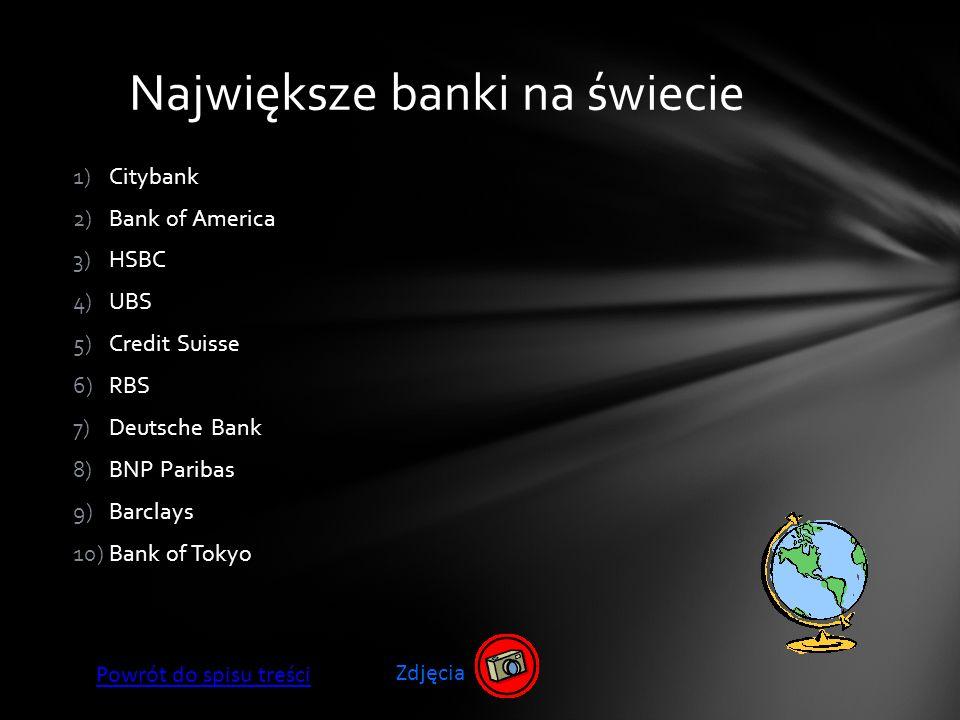 Największe banki na świecie