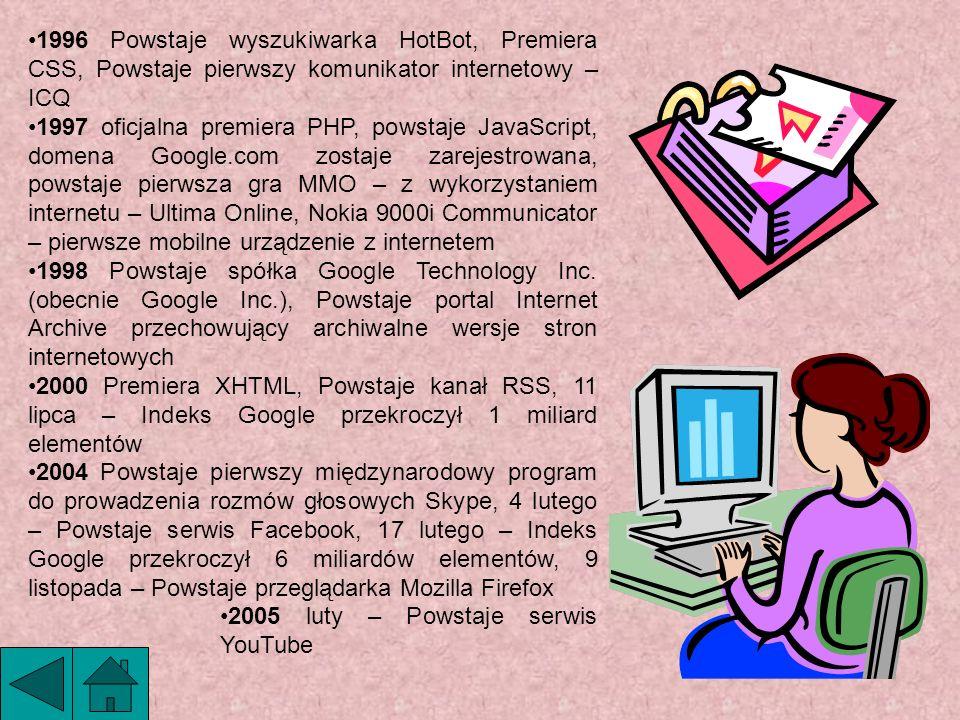 1996 Powstaje wyszukiwarka HotBot, Premiera CSS, Powstaje pierwszy komunikator internetowy – ICQ
