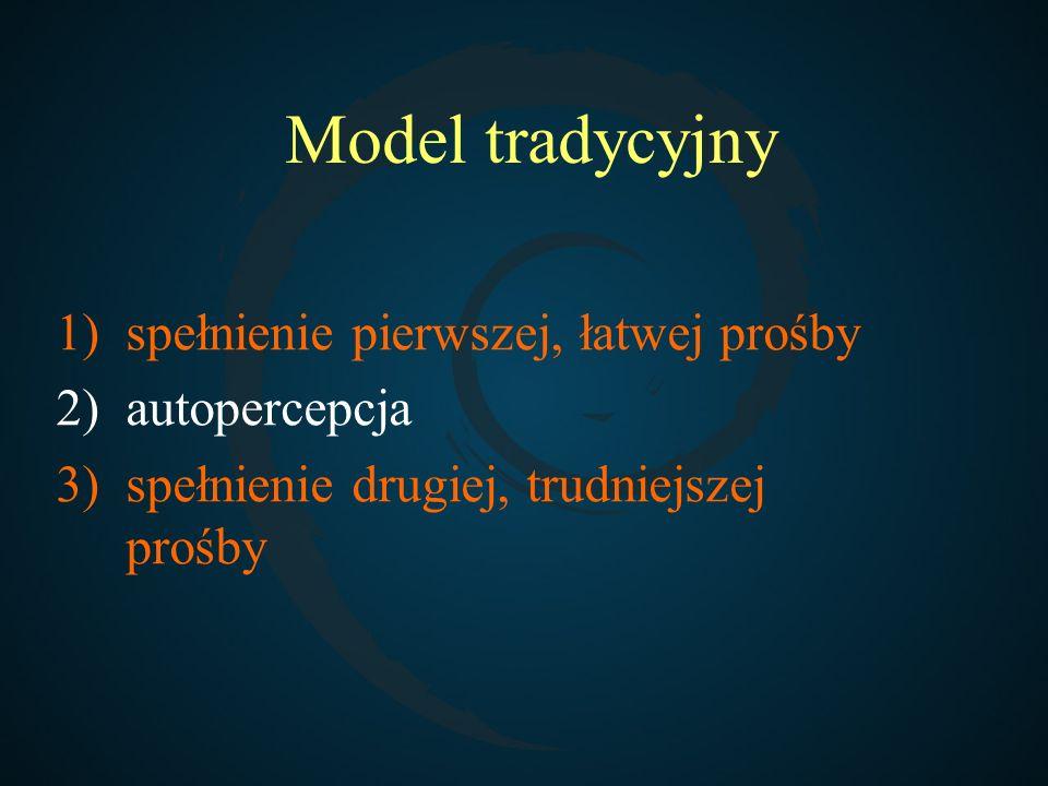 Model tradycyjny spełnienie pierwszej, łatwej prośby autopercepcja