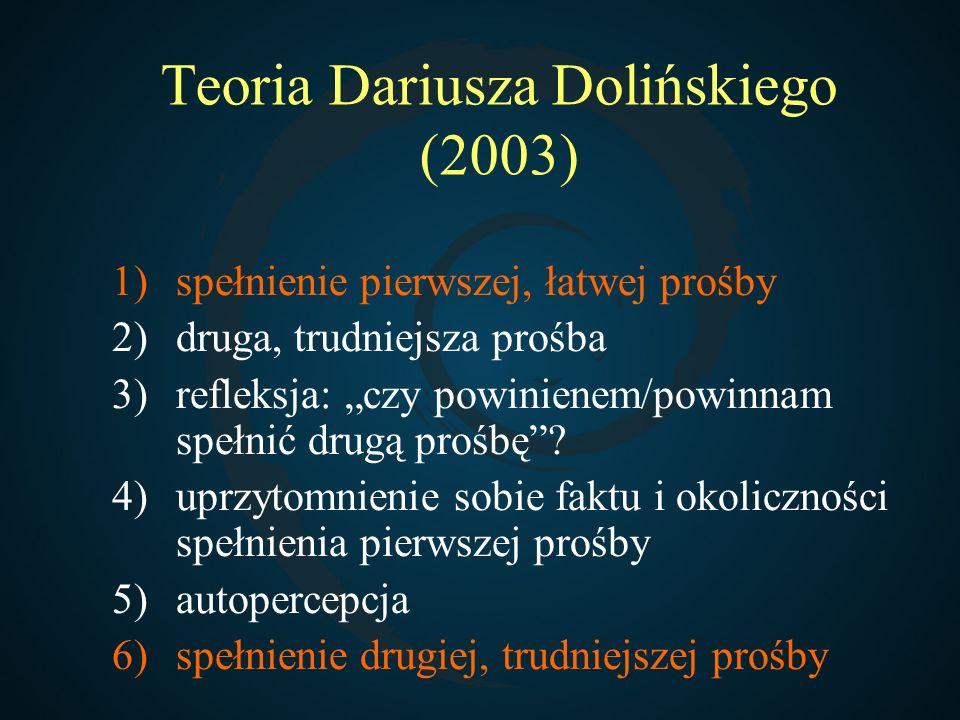 Teoria Dariusza Dolińskiego (2003)