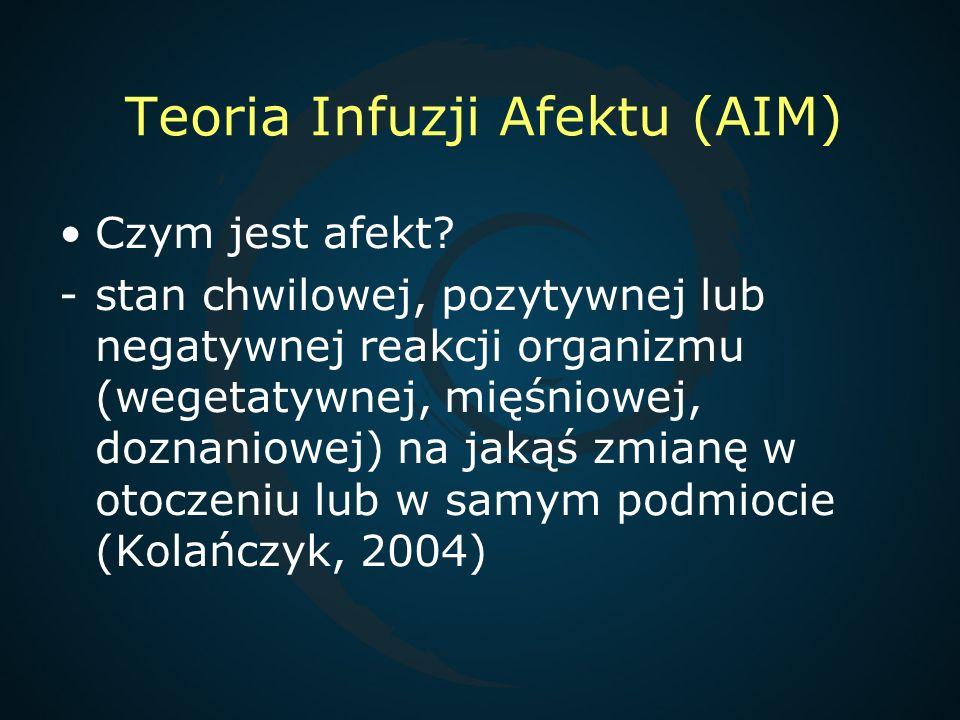 Teoria Infuzji Afektu (AIM)