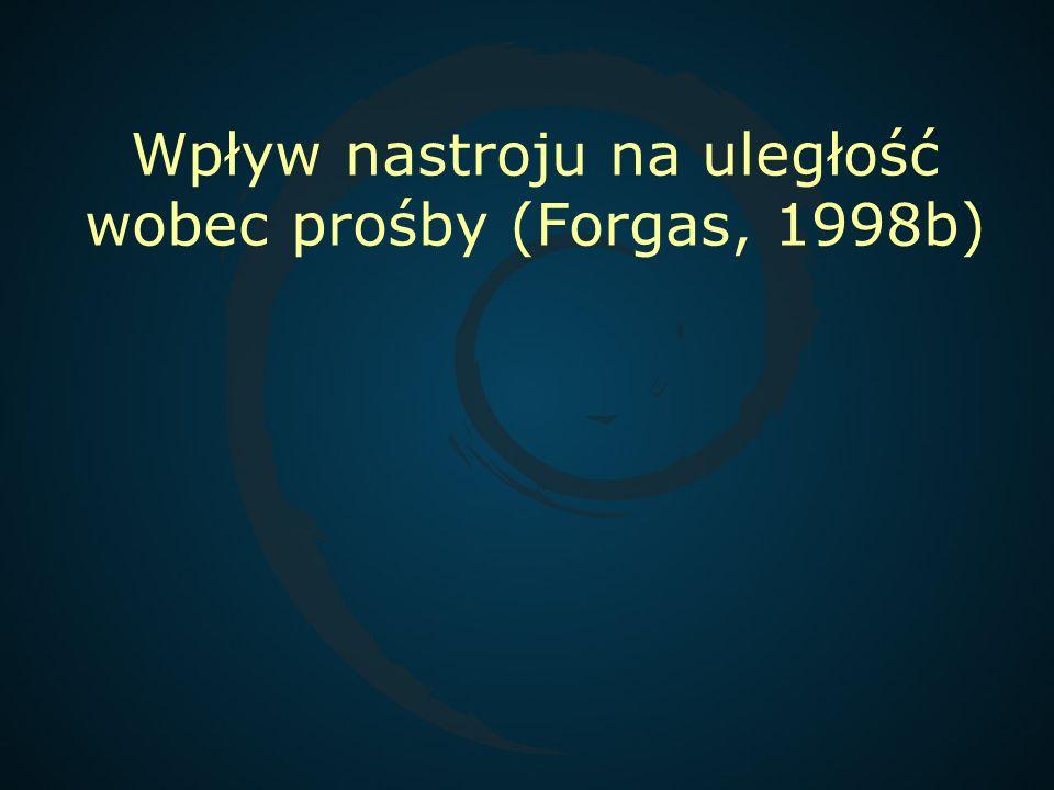 Wpływ nastroju na uległość wobec prośby (Forgas, 1998b)