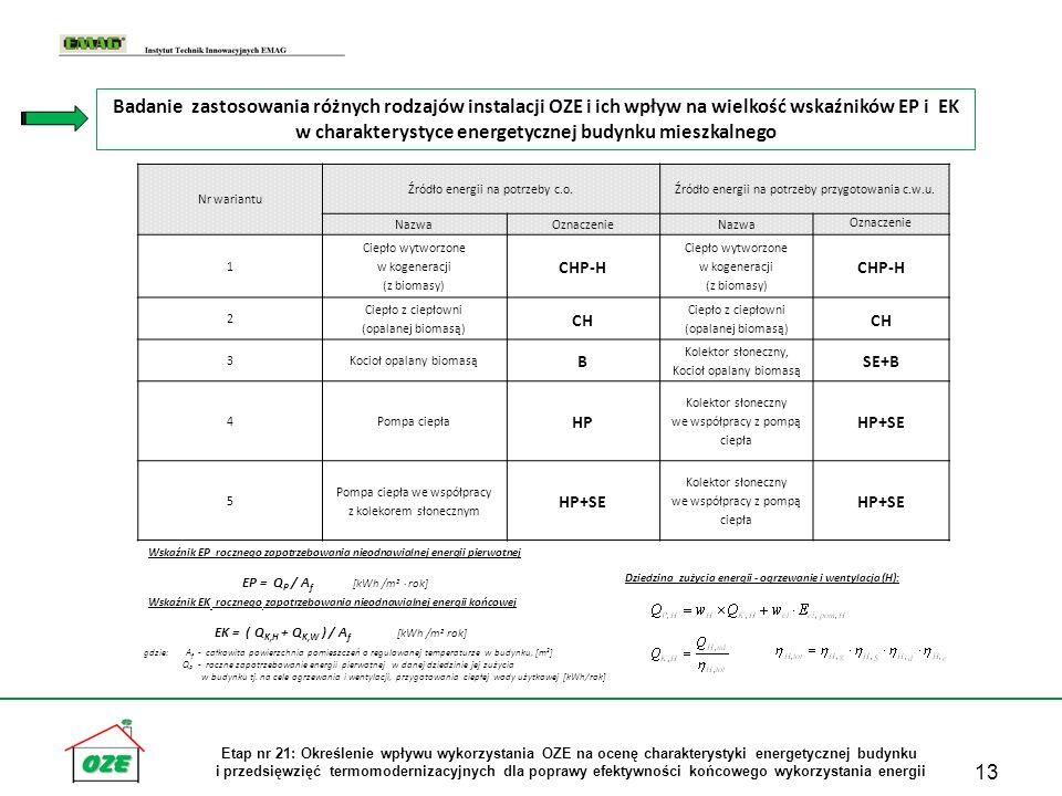 Badanie zastosowania różnych rodzajów instalacji OZE i ich wpływ na wielkość wskaźników EP i EK w charakterystyce energetycznej budynku mieszkalnego
