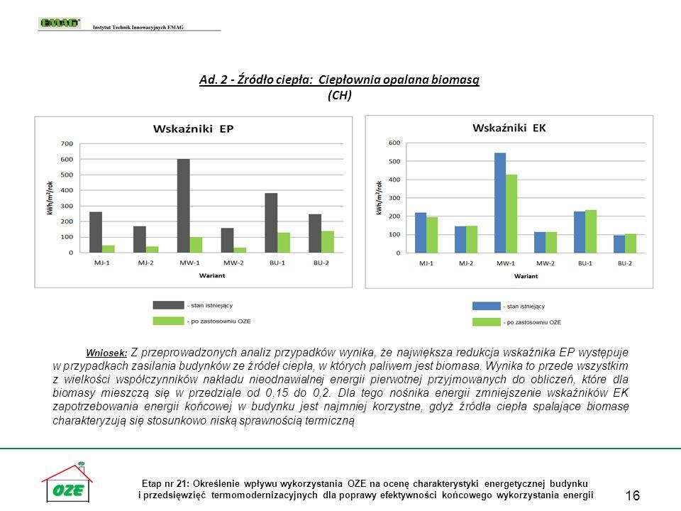 Ad. 2 - Źródło ciepła: Ciepłownia opalana biomasą