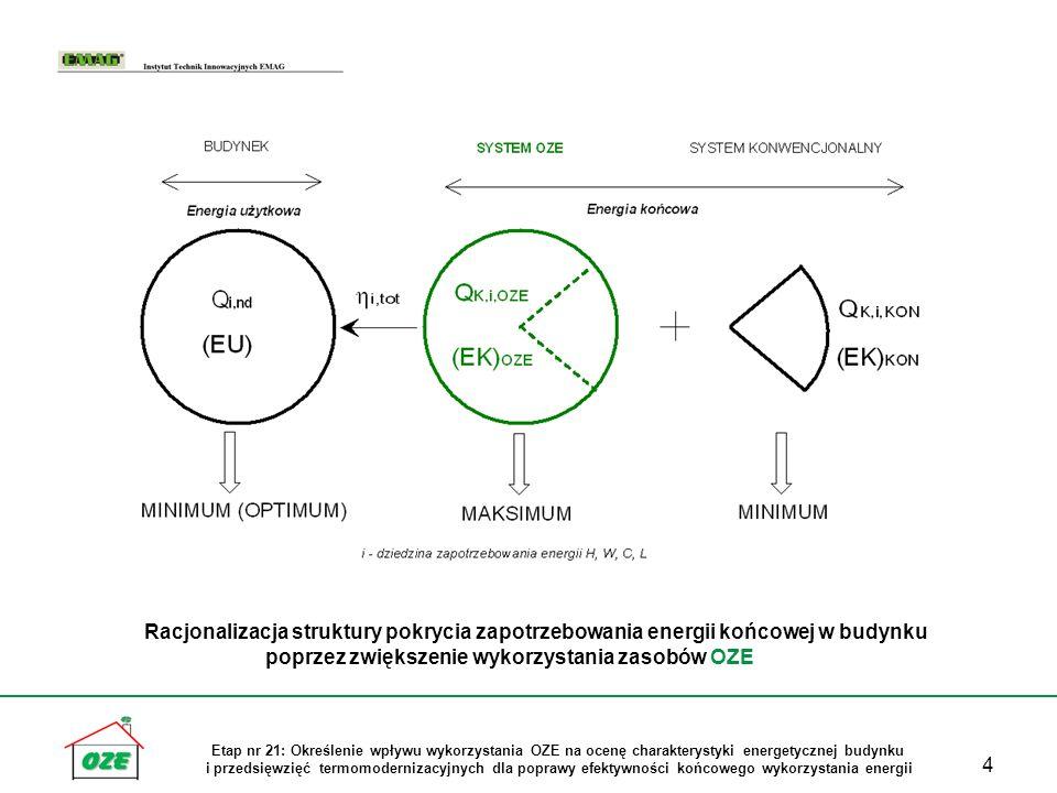 Racjonalizacja struktury pokrycia zapotrzebowania energii końcowej w budynku poprzez zwiększenie wykorzystania zasobów OZE