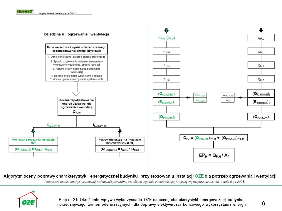Algorytm oceny poprawy charakterystyki energetycznej budynku przy stosowaniu instalacji OZE dla potrzeb ogrzewania i wentylacji