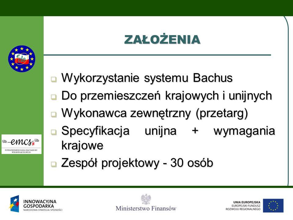 Wykorzystanie systemu Bachus Do przemieszczeń krajowych i unijnych