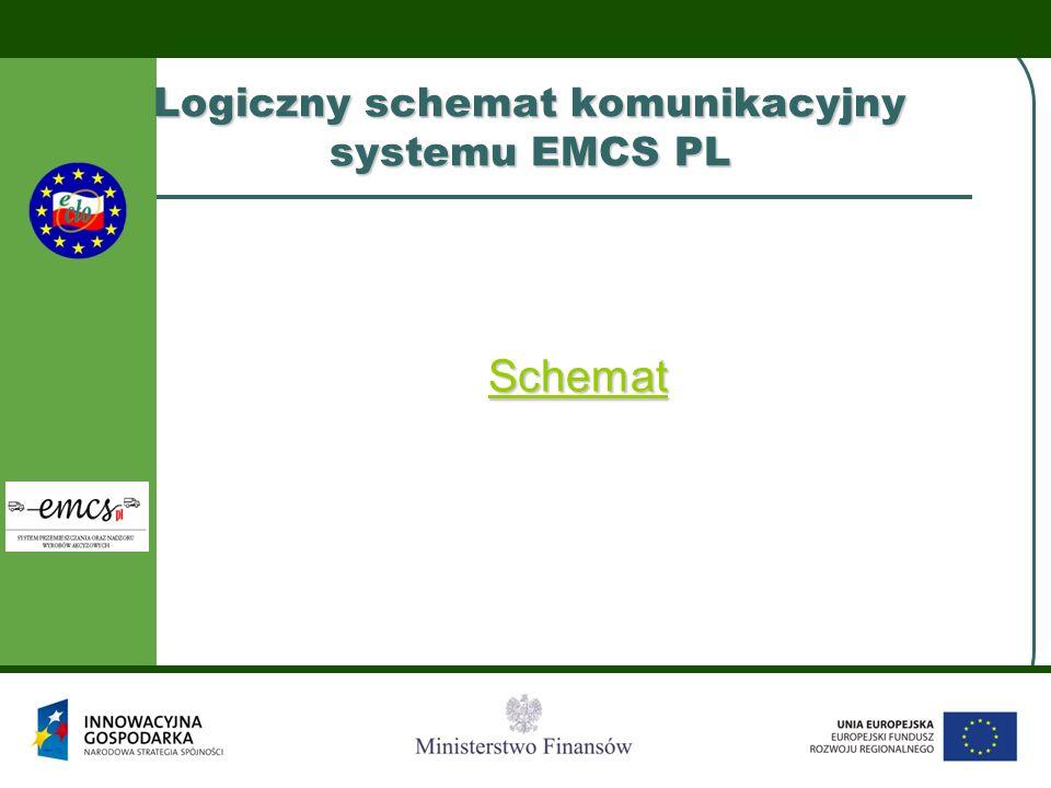 Logiczny schemat komunikacyjny systemu EMCS PL