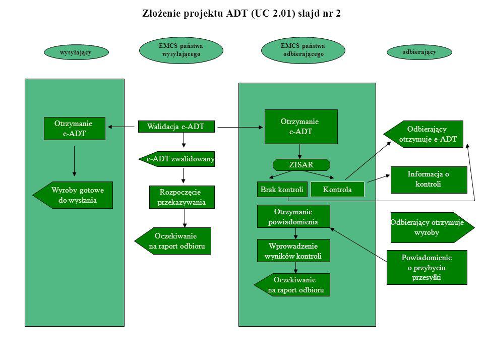 Złożenie projektu ADT (UC 2.01) slajd nr 2