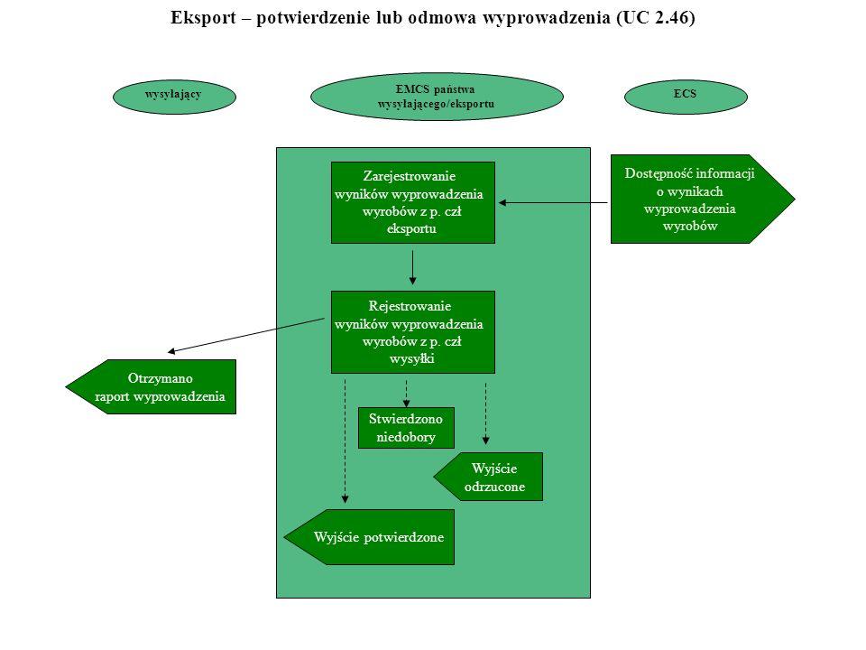 Eksport – potwierdzenie lub odmowa wyprowadzenia (UC 2.46)