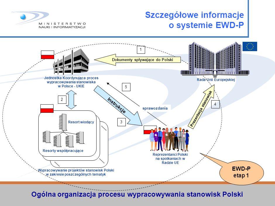 Szczegółowe informacje o systemie EWD-P