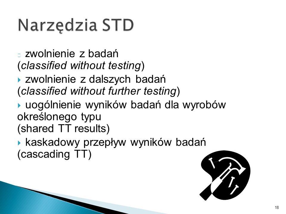 Narzędzia STD Zwolnienie z badań (classified without testing) zwolnienie z dalszych badań (classified without further testing)
