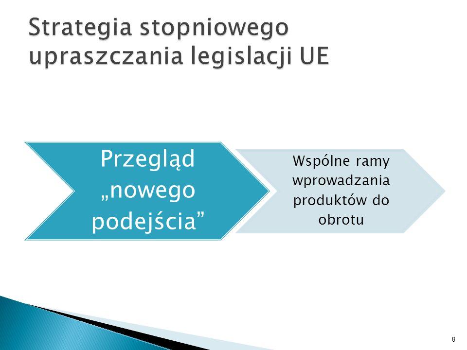 Strategia stopniowego upraszczania legislacji UE