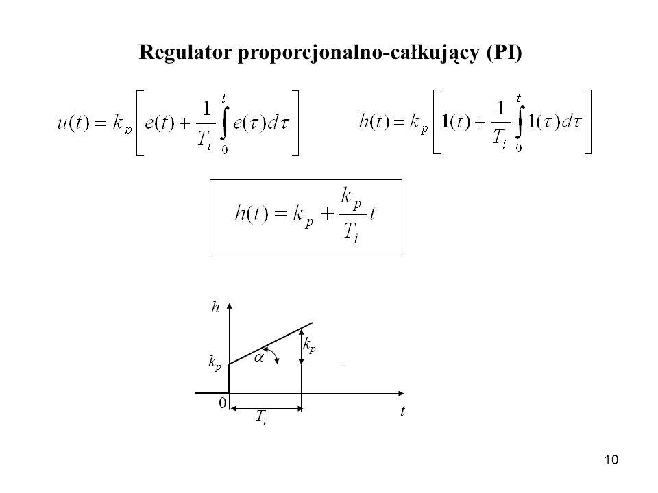 Regulator proporcjonalno-całkujący (PI)