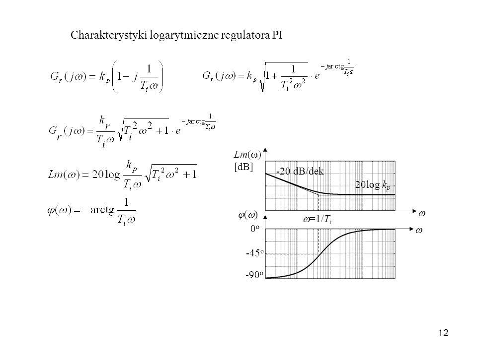 Charakterystyki logarytmiczne regulatora PI