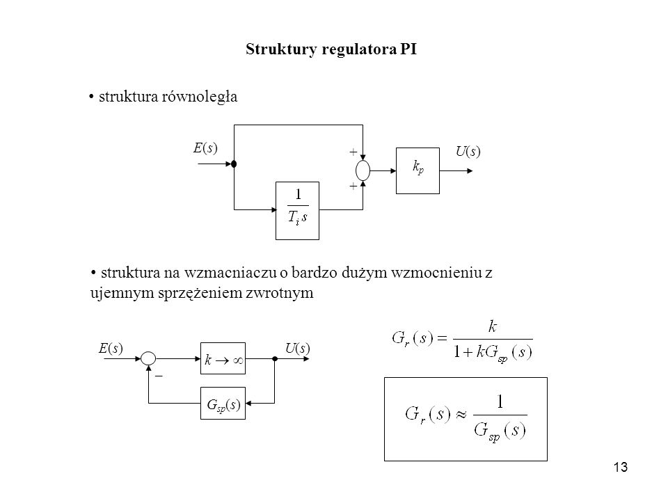 Struktury regulatora PI