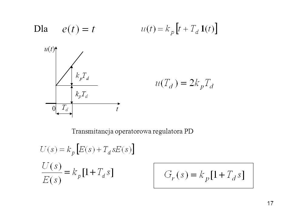 Dla kpTd Td t u(t) Transmitancja operatorowa regulatora PD