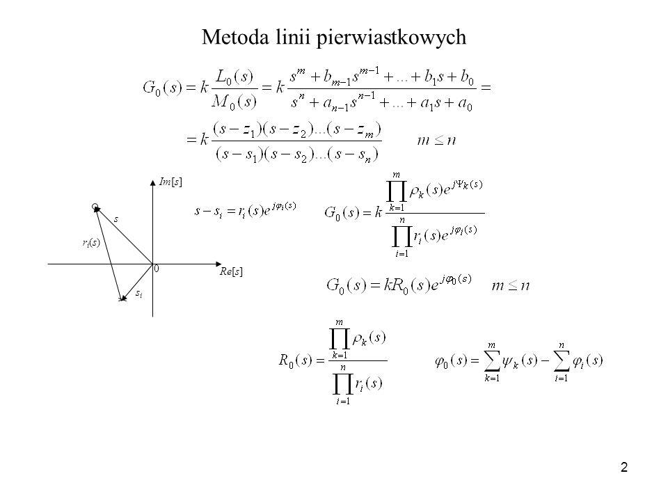 Metoda linii pierwiastkowych