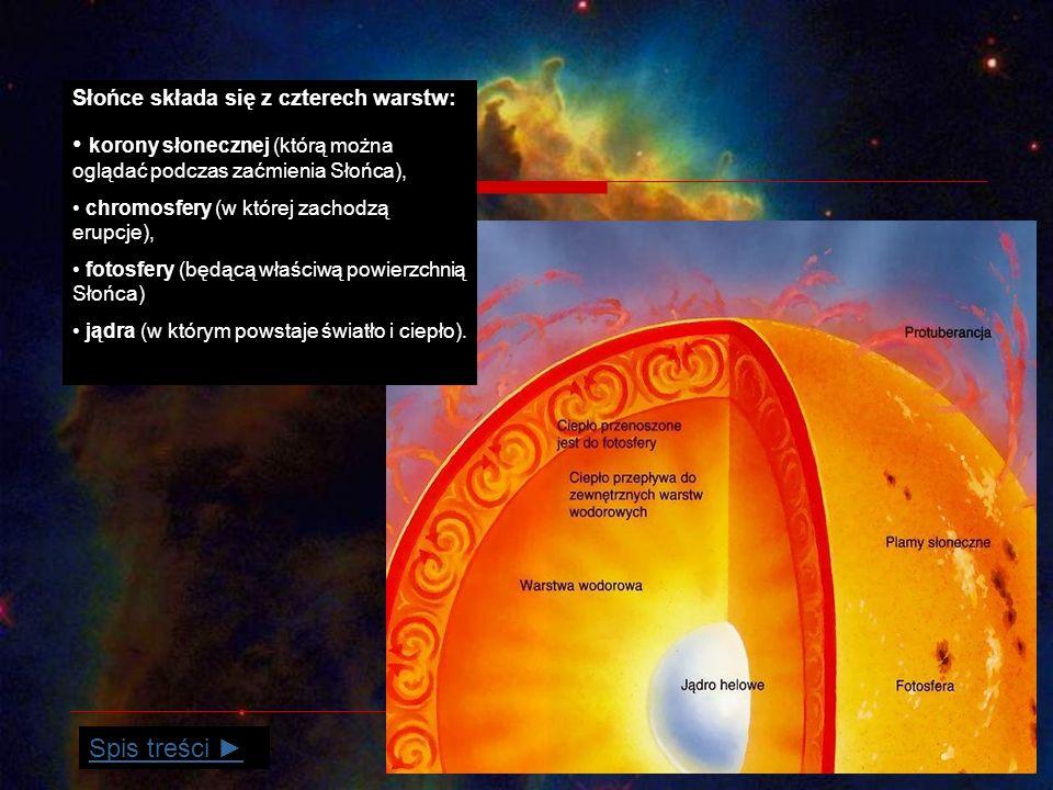 korony słonecznej (którą można oglądać podczas zaćmienia Słońca),