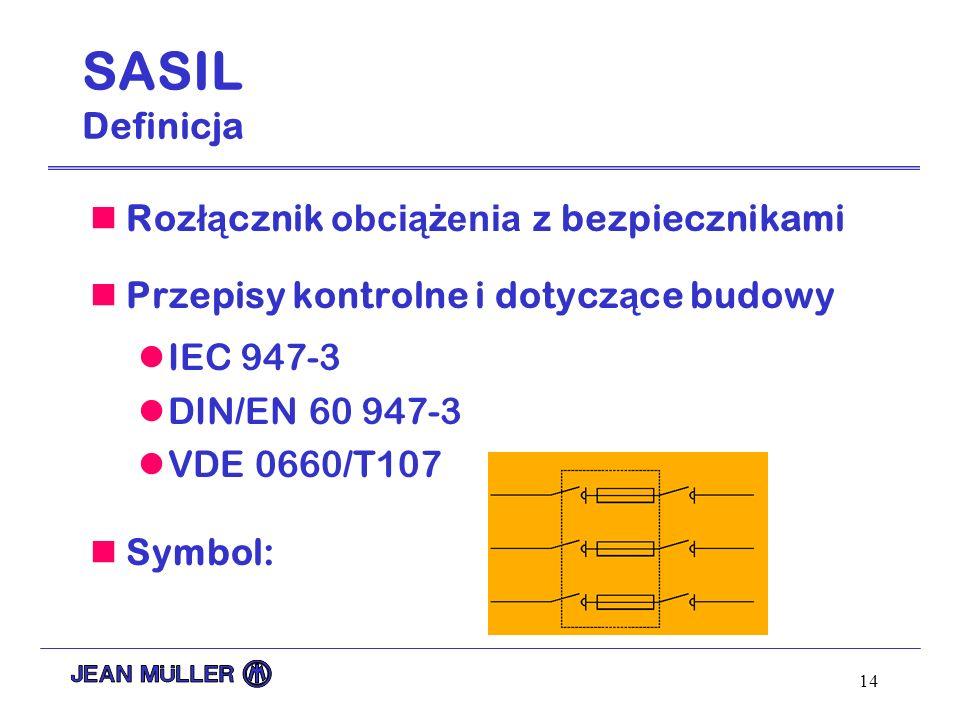 SASIL Definicja Rozłącznik obciążenia z bezpiecznikami