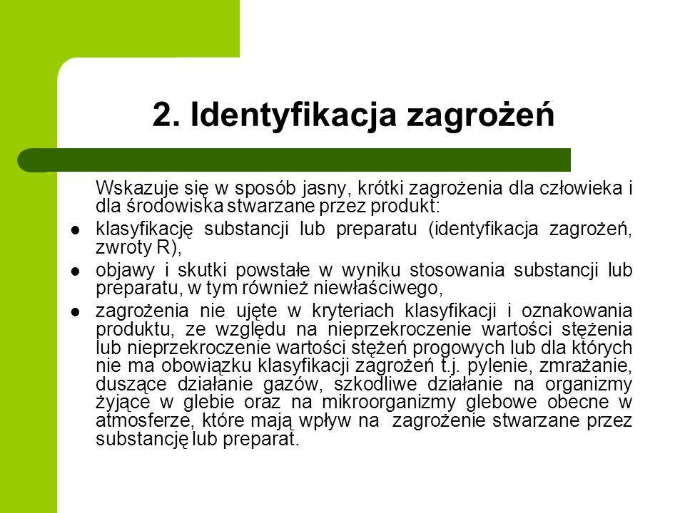 2. Identyfikacja zagrożeń
