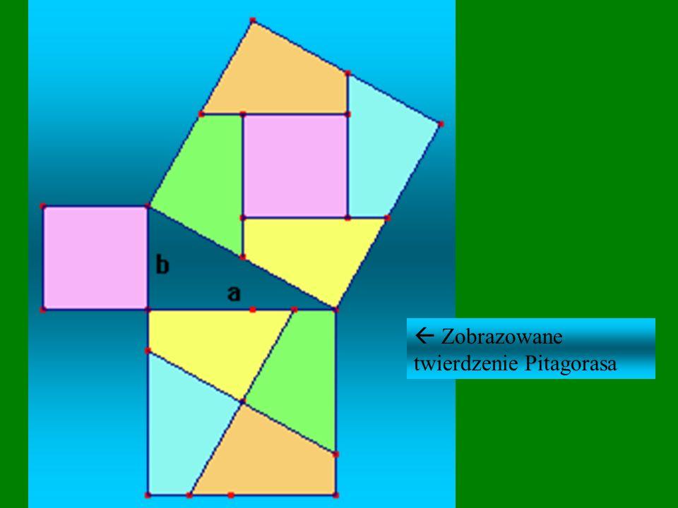  Zobrazowane twierdzenie Pitagorasa