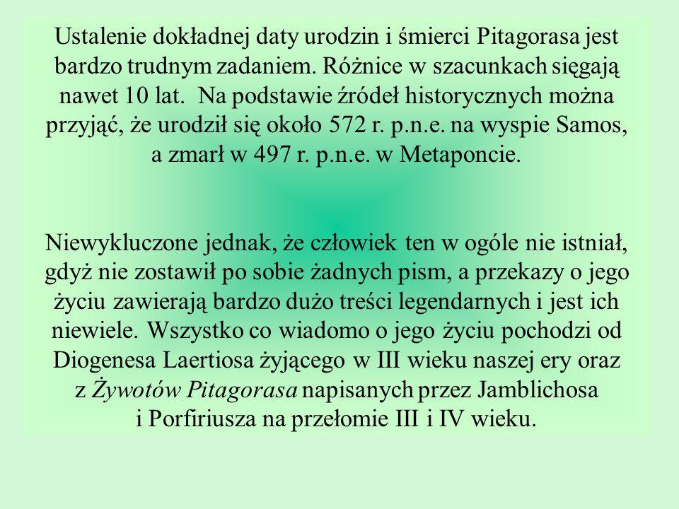 Ustalenie dokładnej daty urodzin i śmierci Pitagorasa jest bardzo trudnym zadaniem. Różnice w szacunkach sięgają nawet 10 lat. Na podstawie źródeł historycznych można przyjąć, że urodził się około 572 r. p.n.e. na wyspie Samos, a zmarł w 497 r. p.n.e. w Metaponcie.