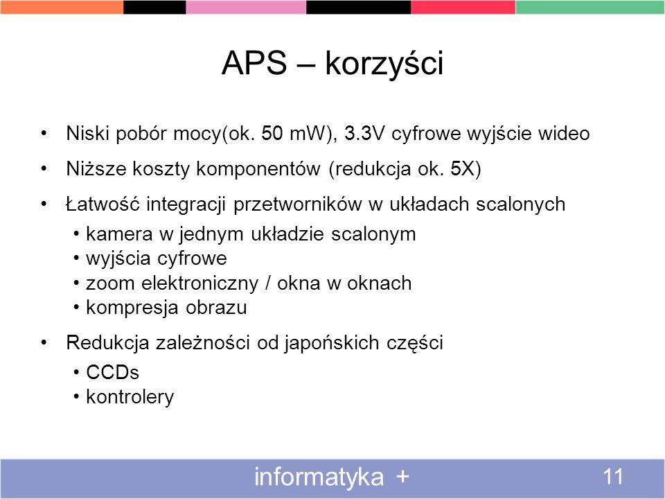 APS – korzyści informatyka +