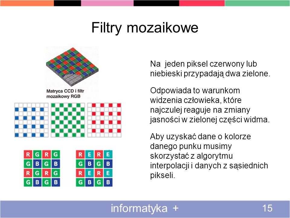 Filtry mozaikowe informatyka +