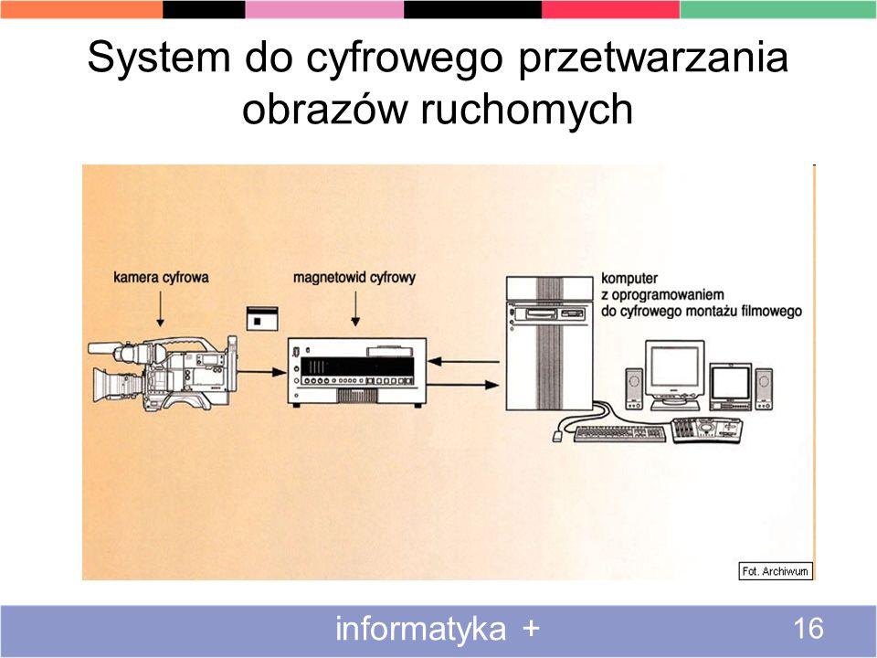System do cyfrowego przetwarzania obrazów ruchomych