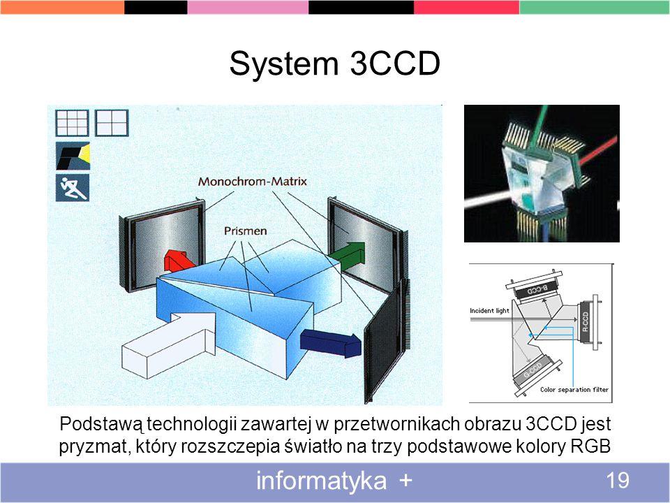 System 3CCD informatyka +