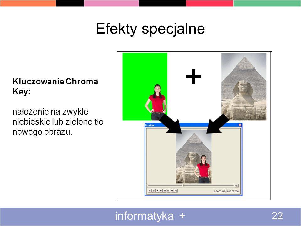 Efekty specjalne informatyka + Kluczowanie Chroma Key: