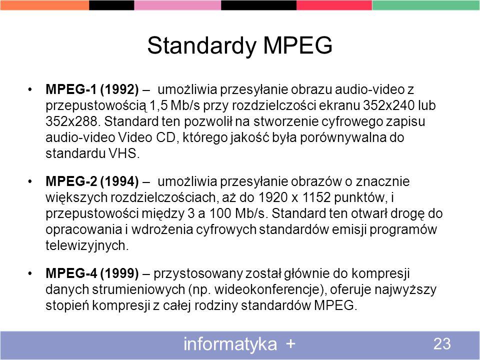 Standardy MPEG informatyka +