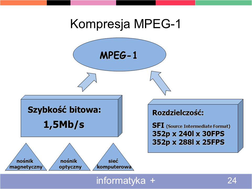 Kompresja MPEG-1 MPEG-1 1,5Mb/s informatyka + Szybkość bitowa: